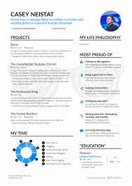 Casey Neistat's Filmmaker Resume Example   Enhancv Heres The Resume That Got Me Hired Full Stack Web Development 2018 Youtube Cover Letter Template Sample Cover Letter How To Make Resume Anjinhob A Creative In Microsoft Word Create A Professional Retail And Complete Guide 20 Examples Casey Neistats Filmmaker Example Enhancv Ad Infographic Marketing Format Download On Error Next 13 Vbscript Professional Video Shelly Bedtime Indukresuoneway2me