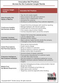 Kroger Customer Service Desk Duties by Best Practices U2013 Customer Experience Matters