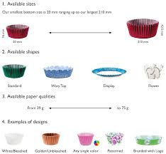 Paper Baking Cups Tielman Group