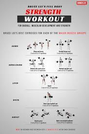How Bruce Lee Built His Incredible Strength Endurance Full Body