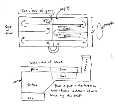 Thermodynamics - How Does A Maple Syrup Evaporator Work? - Physics ... How To Build A Beginners Maple Syrup Evapator Wildindianacom Bascoms Little Creek Farm File Cabinet Upgrade Make Gardenfork To Ii Boiling Filtering Canning Color The Sapator Homemade In Action Backyard Gardener Sugaring Vermont July 13 2016 Part 2 Makeshift And Bottling Build A Temporary Evapator For Boiling Down Your Maple Sap Boil Youtube Making Your Into Building Own