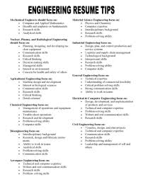 Leadership Skills For Resume 6 Qualities Characteristics Of ... Teacher Contact Information Mplate Uppageco Resume Templates Leadership Qualities Work Professional Resume Examples Personal Teacher Assistant Sample Writing Tips Genius Leading Management Cover Letter Examples Rources Strong Organizational Skills Person For To Put On A Qualities For 6 Characteristics Of Preschool Monstercom