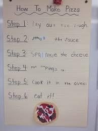 Crayons Cuties In Kindergarten Teaching How To Writing Kinders