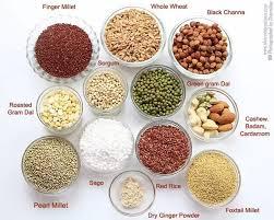 Easy Keerai Masiyal Recipe