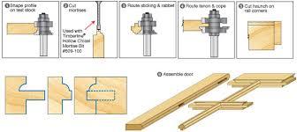 divided light door router bit set toolstoday industrial