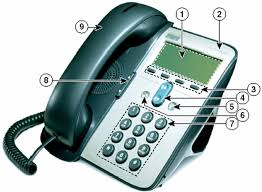How To Use Your 7911 IP Phone Amazoncom Cisco Spa 303 3line Ip Phone Electronics Flip Connect Hosted Telephony Voip Business Spa525g2 5 Line Colour Spa512g Cable And Device 7925g Unified Wireless Ebay Used Cp7940 Spa302d Voip Cordless Whats It Worth Zcover Dock 8821ex Battery Cp7935 Polycom Conference Voice Network 8821 Cp8821k9 Spa525g Wifi Cfiguration Youtube
