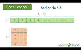 Online Algebra Tiles Factoring by Factor Linear Expressions Learnzillion