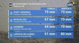 meteo marine port vendres actualité météo forts orages en roussillon bilan la chaîne météo