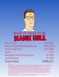 How Much It Costs To Become Hank Hill : KingOfTheHill Btimelauravilleawometruckcolormcheshousecatalpha King Of The Hill Anime Best Scene Youtube Images Hank Space Dandy Hd Wallpaper And On Twitter Hankhills Profile In Bakersville Nc Cardaincom Is Americas Most Realistic Sitcom A Cartoon Humor America Trucks Sherman I80 Wyoming Pt 29 A Few From 13 News Hunter Dcjr Lancaster Pmdale Ca Santa Clarita Ford Pickup Classic For Sale Classics Autotrader Roush Propanepowered F150 First Drive Texas City Twister Wiki Fandom Powered By Wikia