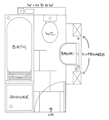 Bathroom Floor Plans Images by Small Bathroom Layout Ideas Zamp Co