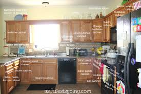 Eating Spaces Organizing Kitchen Cabinets Settled In September
