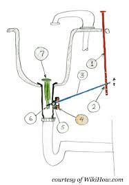 Bathroom Sink Pipe Diagram by Bathroom Sink Plumbing Repair Stylish On Bathroom Sink Plumbing