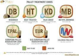 wood pallet how to tell if it is safe for reuse u2022 1001 pallets