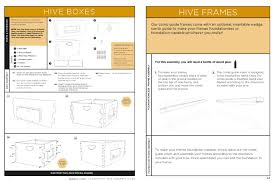 Beehive Assembly Instructions - Bee Built All Products Backyardhive Top Bar Hives Hive Plans About Bees Pinterest Bar Brisbane Backyard Bee Hive Journal Help And Advice For Bkeepers Bespoke Bee Supply Why Hive Design Matters Bespoke Supply A Detailed Look At The Beehive Perfectbee Take Back Farm Happy Hour Dimeions Pallet Pallets Building Our Ipdence Homestead Best 25 Ideas On Bkeeping Flow Cool Free Kenyan Top Fl