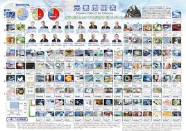 Japanese Vector Kanji RoyaltyFree Stock Image Storyblocks Images