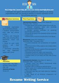 Resume Buzzwords 2019 - Full Optimization | Resume Buzzwords 17 Best Resume Skills Examples That Will Win More Jobs How To Optimise Your Cv For The Algorithms Viewpoint Buzzwords Include And Avoid On Your Cleverism 2018 Cover Letter Verbs Keywords For Attracting Talent With Job Title Hr Daily Advisor Sales Manager Sample Monstercom 11 Amazing Automotive Livecareer What Should Look Like In 2019 Money No Work Experience 8 Practical Howto Tips