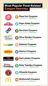 What Coupons And Deals Americans Are Searching For, According To ... This New Chipotle Rewards Program Will Get You The Free Guac Gift Card Promotion Toddler Lunch Box Ideas Daycare Teacher Appreciation Week Deals 2018 Chipotle Wii U Coupons Best Buy Discounts Offers Rebelcard University Of Nevada Las Vegas Mexican Grill Posts Facebook Clever Trick Can Save You Money On Wikibuy Sms Autoresponder Example Rain Check Lunch Tatango Chipotles Burrito Coupon Uses Save To Android Pay Button Allheart Code Archives Wish Promo Code Smoky Chicken In The Crockpot Money Saving Mom Pin By Nick Good Print Ads I Like How To A For 3