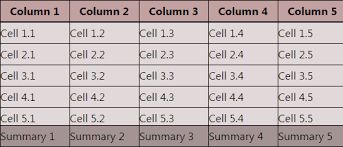 Scrollable HTML Table with fixed header for IE 7 IE 8 Firefox