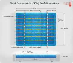 Swimming Pool Dimensions