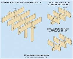 Tji Floor Joist Span by Solar Deck Lights Most Friendly Options House Interior And
