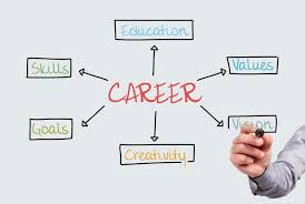career coaching and resume writing career coaching executive resume services