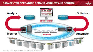 SFlow: Broadcom BroadView Instrumentation Officesuite Addon Features From Broadview Networks The Faestgrowing Company In Each State 2017 Edition Blog Mitel 5320 Ip 50006191 Dual Mode Sip Voip Ebay Portland Domestic Violence Shelter Selects Broadviews Best Free Stock Image Sites Ht802 Analog Telephone Adapter Grandstream Voice Data Video Security Desk Phone Archives My Voip News Vtsl Ireland And Suse A Geoclustering Solution Youtube