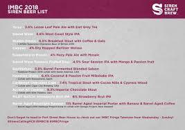 100 House Of Lu Siren Craft Brew On Twitter Heading To IMBC18 Heres