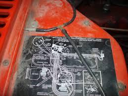 Generator Agr And Electr Cal Mat Nternat Onal Harvester Travelall ...