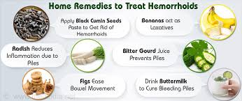 home reme s for piles Ayurvedic Treatment Tips