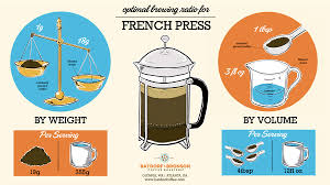French Press Ratio Using Weight Or Volume