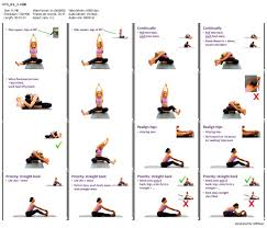 Yoga Positions Chart For Beginners Brain Health Banner Hero Rtml Brainsrtml Brains Ofjcl