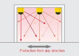Keyence Light Curtain Manual Pdf by Access Protection Sz Series Keyence America