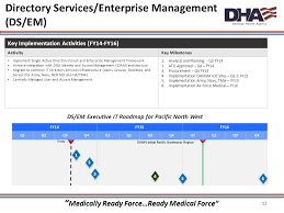 Disa Dee Help Desk by Standardize Infrastructure From Ppt Download
