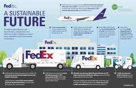 INFOGRAPHIC: A Sustainable Future Aerial Otograph Fedex Freight Truck Inrstate I 80 Wyoming Track Walk Hlighted At 400 Benefiting Autism Speaks Semitruck Overturns Spills Packages On I4 Orlando Sentinel Says It Fixed Outage That Disrupted Package Tracking Cetusnews Boy 15 Charged In Carjacking Englewood Denny Hamlin Ships His Car To Each Nascar Race Using Statement Labor Union Vote March 13 2015 Is Hiring More Than 1000 Holiday Workers Chicago 12 Secrets Of Delivery Drivers Mental Floss Fed Ex And Car Slide Into Ditch Holbrook Cops Say Newsday