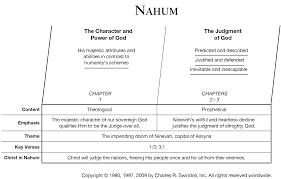 Nahum Chart From Charles Swindoll