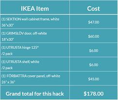 Blind Corner Base Cabinet For Sink by Ikea Kitchen Hack A Blind Corner Wall Cabinet Perfect For