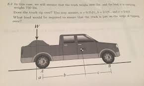 Solved: In This Case, We Will Assume That The Truck Weighs ... Ford F150 Raptor Vs The Cotswolds Us Truck On Uk Roads Autocar Cadocgb Cadoc_gb Twitter Intertional Harvester Light Line Pickup Wikipedia Allnew 2019 Silverado Pickup Truck Chevrolet Alinum As Safe Steel But Repair Costs Higher Michigan Radio Throws Water Allectric Prospects Weightsaving Features 2015 Can Adding Weight To Your Car Improve Acceleration Youtube Everything You Need Know About Sizes Classification Solved In This Case We Will Assume That The Weighs Wkhorse Introduces An Electrick To Rival Tesla Wired How Made Its Most Efficient Ever