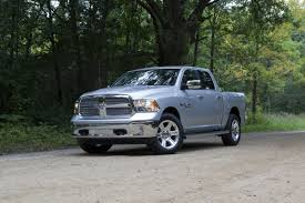 2017 Ram 1500 Updates Include Lone Star Silver Edition - Autoevolution 2018 Ram Limited Tungsten 1500 2500 3500 Models Used 2013 For Sale Pricing Features Edmunds 2019 Stronger Lighter And More Efficient 2016 4wd Quad Cab 1405 Big Horn At North Coast Spy Shots Dodge Cadian Car And Truck Rental New Ram Sale In Edmton 2015 Crew Automotive Search Lease A 2017 St Automatic 2wd Canada Leasecosts Rechristens Code Name Adventurer The Expressits Rebel Coming To Australia 4x4