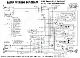 66 Ford F250 Wiring - House Wiring Diagram Symbols • 1973 Ford Truck Dashboard Diagram Trusted Wiring Diagrams F800 Parts Manual Schematics 1966 66 F250 House Symbols Canada Best Image Of Vrimageco 1964 Services Flashback F10039s New Products This Page Has New Parts That And Accsiesford Australiaford F100 4wd Short Bed Monster Fresh 460 V8 W All Msd F350 Questions Will Body From A Work On Schematic Auto Electrical Classic Car Montana Tasure Island