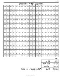 Multiplication Color By Number Printable Worksheets Kindergarten Coloring Advanced Pages