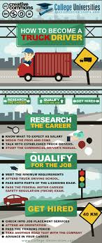 100 Cdl Truck Driver Salary Learn To Become A Infographic ELearning Infographics