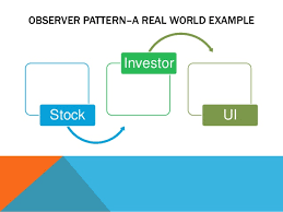 Java Decorator Pattern Real World Example by Observer Pattern U2013a Real World Example