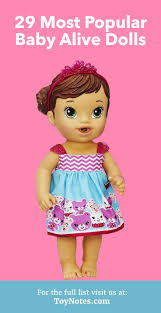29 Most Popular Baby Alive Dolls Toy Notes