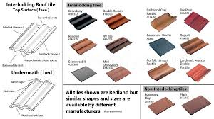 different types of roof tiles roofing and guttering dublin