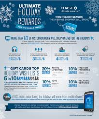 Holiday Shopping With Chase Ultimate Rewards - Moneywise Moms Bank Account Bonuses Promotions October 2019 Chase 500 Coupon For Checking Savings Business Accounts Ink Pferred Referabusiness Chasecom Success Big With Airbnb Experiences Deals We Like Upgrade To Private Client Get 1250 Bonus Targeted Amazoncom 300 Checking200 Thomas Land Magical Christmas Promotional Code Bass Pro How Open A Gobankingrates New Saving Account Coupon E Collegetotalpmiersapphire Capital 200 And Personalbusiness