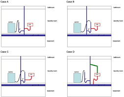 Bathtub Drain Trap Diagram by Connect Laundry Sink Drain To Washer Standpipe Doityourself Com