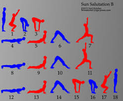 Sun Salutations Surya Namaskara In Sanskritare Used Yoga Practices Like Ashtanga As A Means Of Warming Up And Also Focusing The