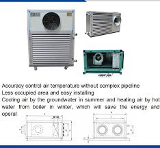 Air Conditioning Units Floor Standing by Floor Mounted Air Conditioner Unit Source Quality Floor Mounted