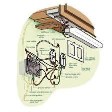 how to install undercabinet lighting cabinet lighting lights