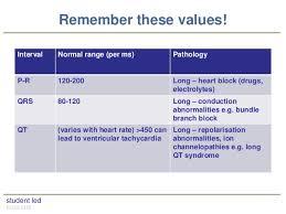 rr interval normal range the basics of interpretation